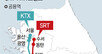 동탄·평택 부동산 시장 뒤흔든 SRT… 실거주 가치는?