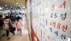 文정부 부동산 정책 '잘못하고 있다' 46%…'잘하고 있다' 26%