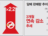 흡연 경고그림 금연 물결을 일으키다