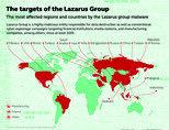 북한 해커그룹 래저러스는 사이버 절도범?