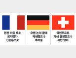 프랑스 | 원전 비중 축소  공약했다  신중론으로  독일 | 오랜 논의 끝에  폐쇄했으나  후폭풍  스위스 | 국민투표로  폐쇄 결정했으나 시한 없어