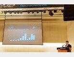 '핀테크 2018 암호화폐 시퀀스 : 그 진실의 이면' 포럼에서 중국 측 발표자인 스치우(Shi Qiu) 뉴스타일그룹 대표가 중국의 암호화폐 투자자 증가세를 설명하고 있다. [박세준 기자]