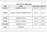 동탄 뉴스테이, 카셰어링·조식 서비스 공유