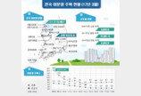 """""""수도권 미분양 늘었다""""…전월比 6.4%↑"""