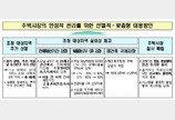 [6·19 부동산 대책]서울 전 지역 전매제한기간 강화