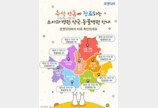 추석연휴 문 여는 서울 동물병원 알려드립니다