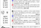 [스포츠동아 오늘의 운세] 2017년 12월 15일 금요일·16일 토요일·17일 일요일