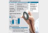 가벼운 고혈압-당뇨 있어도 4월부터 실손보험 들수있다