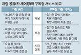 """""""車 바꿔가며 타세요""""… 자동차도 월간구독 시대"""
