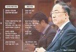 홍남기 취임 100일 '뚝심'이 안보인다