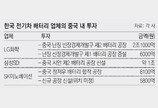 """中 """"안방 시장 내줄라"""" 한국 전기차 배터리 경계론"""