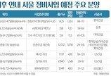 분주해진 서울 분양 시장… 분양가상한제 '기피' 움직임