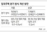 LH, 신규 장기임대에 미세먼지 99.9% 제거 장치