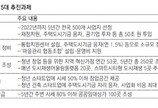 서울 10곳 첫 포함… 올해 '도시재생 뉴딜' 대상 100곳 선정