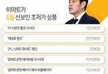 """""""비데 9.9만원, 와인 5000원""""…정용진 부회장 '초저가 승부' 본격화"""