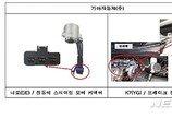 현대·기아차 '리콜'…브레이크 진공호스 결함