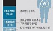 비만 느는 한국, 사회적 손실 年11조… 의료비 5조8858억 절반 차지