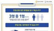 40대 이상 남성 10명 중 8명, 전립선암 검진 '경험無'
