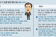 '우파 안철수 지지' 기류 있지만… 문재인, 김진태-윤상현 언급한건 오류