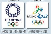 2년 간격으로 韓日中 '올림픽 삼국지'
