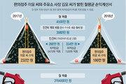 """""""알바월급 167만원, 사장은 186만원"""" 가게 접겠다는 업주들"""