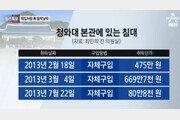 '박근혜 침대' 3개 가격 보니…475만+669만+80만 원=총 1220여만 원