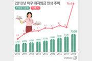 """""""최저임금 인상으로 편의점 업계 '종말적 상황'…알바가 더 받는 구조"""""""