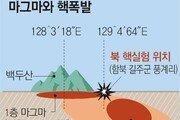 """북한 핵실험 → 백두산 대폭발?…전문가 """"분화하면 피해규모 11조 이상"""""""
