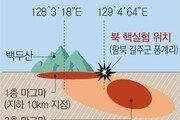 """北 핵실험 후 백두산서 낙석 잇따라…""""폭발하는거 아냐?"""" 中 긴장"""