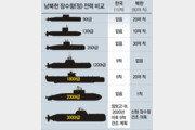 """""""北, SLBM 발사관 2~3개 갖춘 잠수함 건조 80% 완료…장시간 잠행 가능"""""""