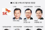 """""""안정 속 성과보상"""" SK그룹 핵심 CEO 대부분 유임"""
