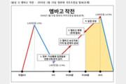 """하태경 """"가상통화 발표, '엠바고→해제' 40분이 작전시간…개미 등골 빼먹어"""""""