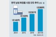 1조2808억 남성화장품 시장에 프리미엄 바람… 男心 유혹