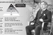"""드루킹 """"구속은 정치 보복""""… 블로그 글 하나씩 공개하며 靑압박"""