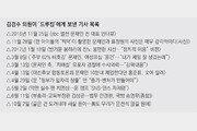 김경수, 드루킹에 기사주소 10건 보내, 8개가 대선관련… 드루킹 댓글 쓴 정황