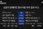 박봄 나이 39세 논란, 계산 잘못 MBC 자막 실수가 빚은 해프닝?