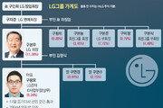 LG 지주사 3대주주 구광모, 장자승계 원칙 따라 그룹경영 첫발