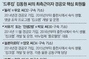 """[단독]드루킹 핵심 측근 둘리 """"김경수 앞에서 내가 직접 킹크랩 시연"""""""