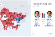 경남도지사 개표현황 왜 이래?…김태호, 김경수에 앞서자 실검 등장