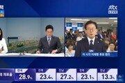"""이재명 JTBC 인터뷰 논란, """"앵커가 뜬금포 질문"""" 지적…영상 다시 보니?"""