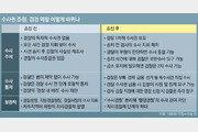 경찰, 수사 시작부터 끝까지 책임… 무혐의 판단땐 '불기소 종결'