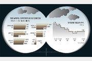 美中 무역전쟁-고용쇼크… 韓銀도 '3% 성장' 포기