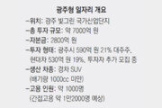 """""""최저임금 허덕"""" vs """"일자리 막지말라""""… '광주형 일자리' 파열음"""