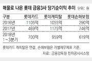 롯데 금융3社 누구 품에?… 한화-금융지주-사모펀드까지 눈독
