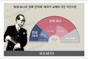 """안익태 '친일·친나치' 논란에 애국가 교체?…""""국민 59% 반대"""""""
