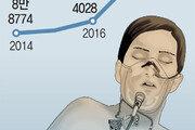 [단독]홍역에 수두까지… 감염병의 역습