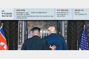 성과 초조한 北-美 '빅딜 교감'… 핵사찰-개성공단 카드교환 타진
