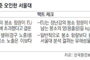 [단독]잘못된 논문에 상처입은 '슬라임'