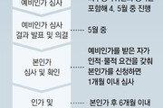 신한금융, 핀테크 강자 '토스' 손잡고 제3인터넷은행 출사표