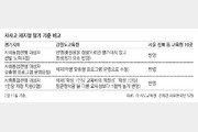 [단독]강원교육청의 반기… 자사고 평가기준 확 낮췄다